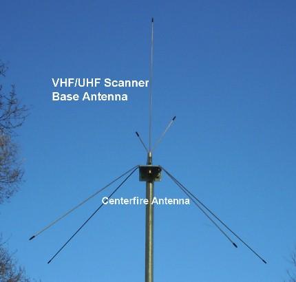 Multiband scanner antenna