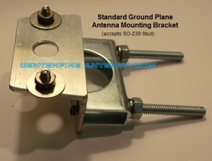 Ground Plane Mount