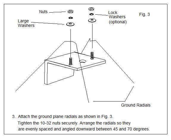 GRDPLANE Fig 3