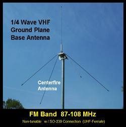 Non-Tunable FM Antenna for Low Power Broadcast or Receive