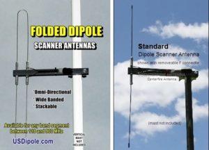 aircraft scanner radio antenna